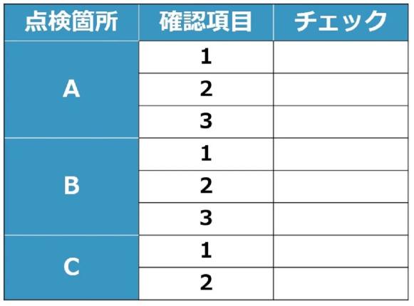 QC7つ道具(チェックシート)