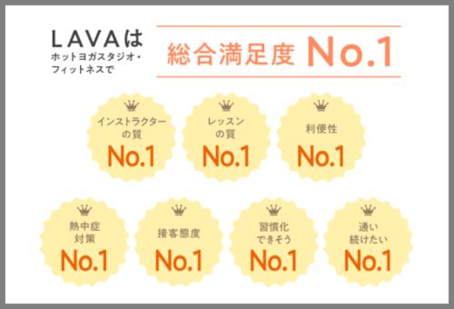 うちヨガ+の人気ナンバー1