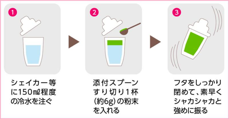 スムージー作り方